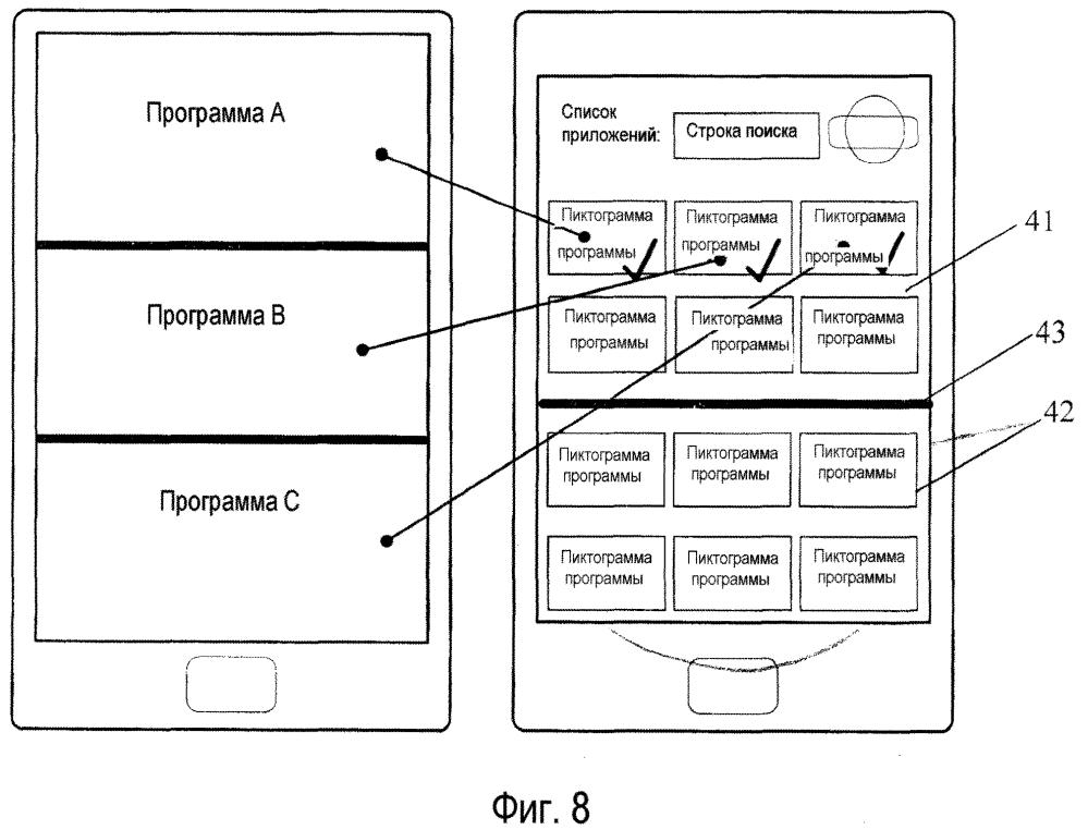 Способ и устройство отображения с разделенным экраном и соответствующее электронное устройство