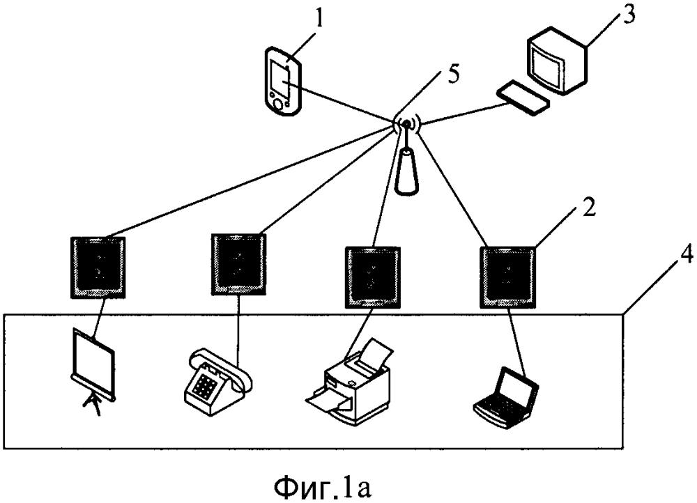 Способ, устройство и система для подсчета расхода электроэнергии