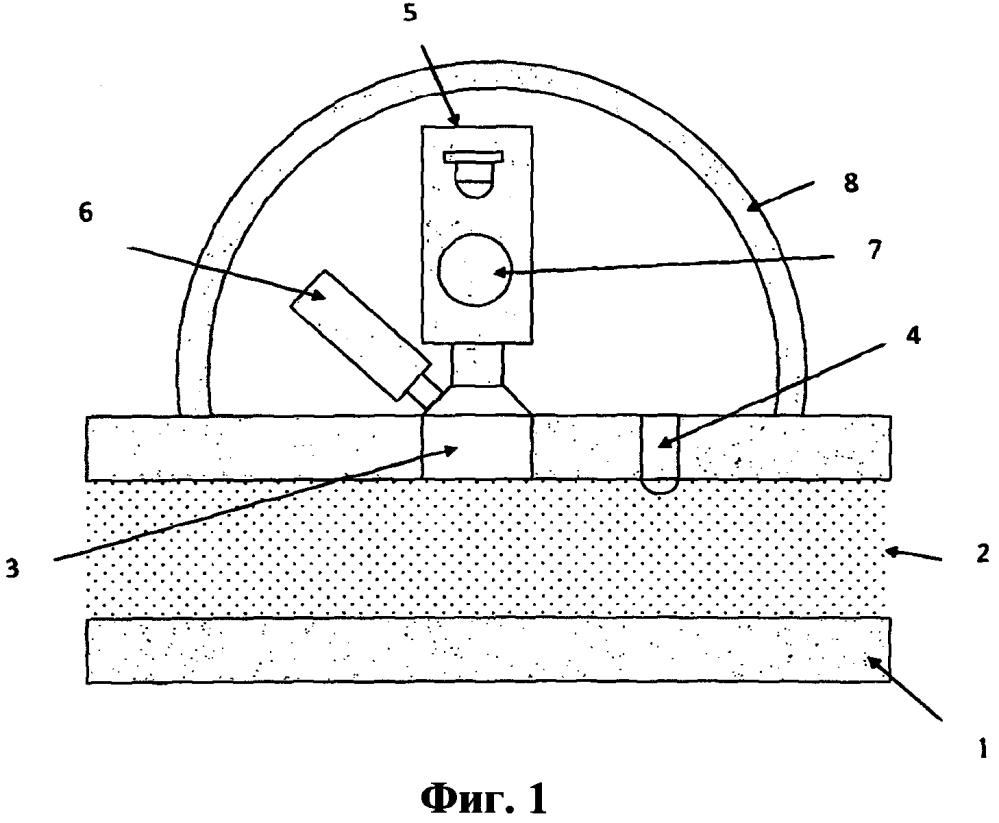 Способ и устройство для измерения излучательной способности и плотности сырой нефти