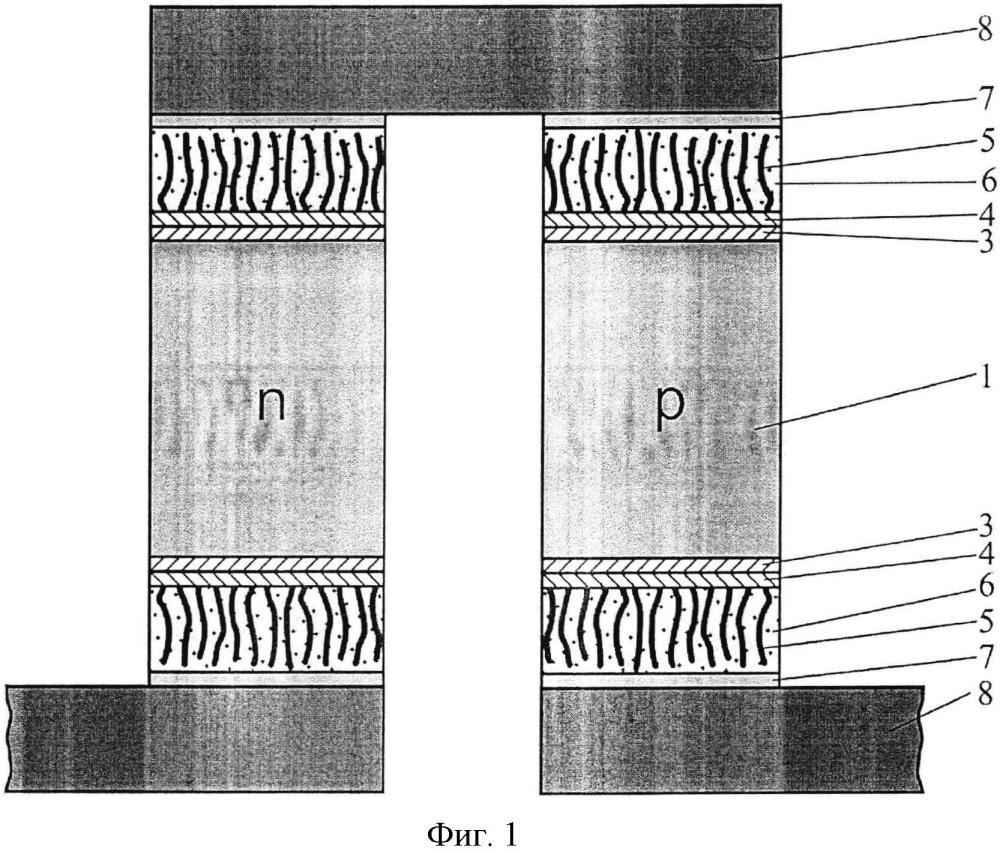 Способ получения термоэлектрического элемента