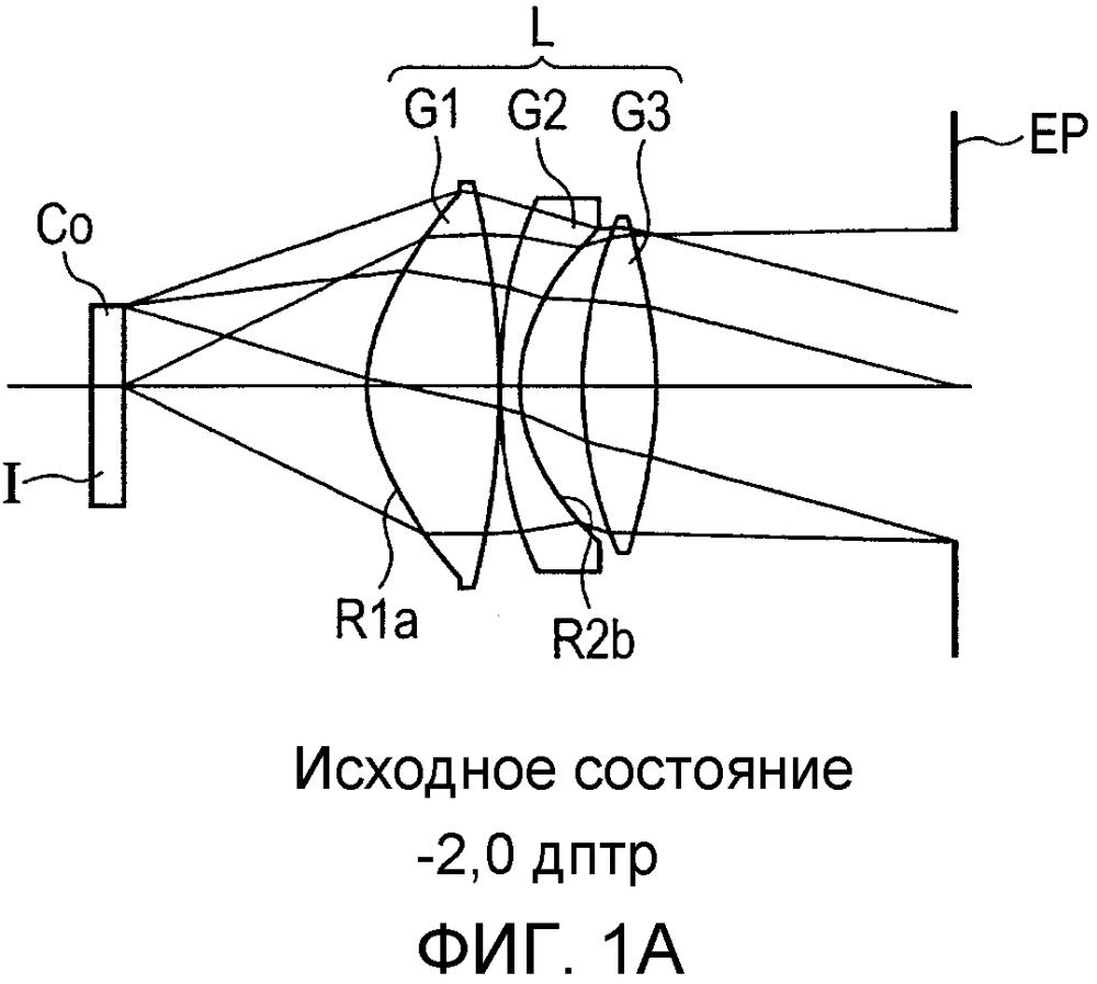 Окуляр и устройство наблюдения, имеющее окуляр