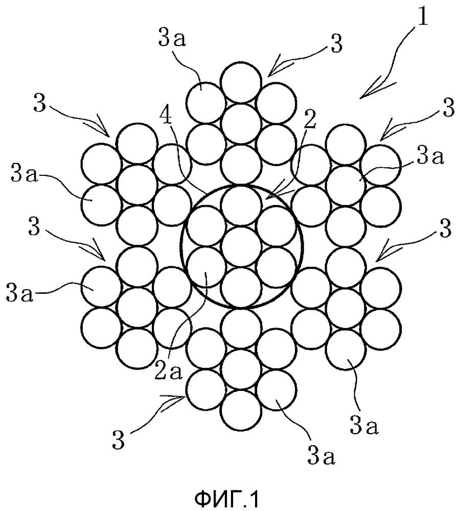 Стальной корд и способ изготовления резинового изделия