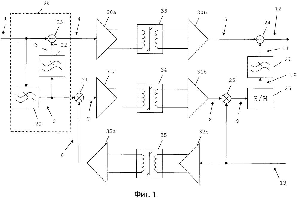 Способ и устройство широкополосной связи с высоким уровнем (гальванической) развязки