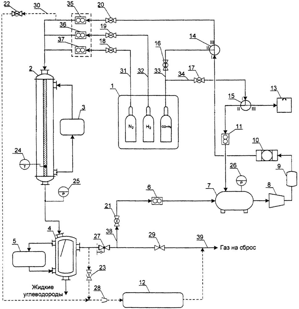 Установка для исследования каталитических газохимических процессов