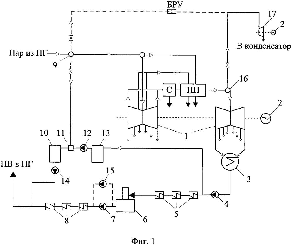 Способ расхолаживания водоохлаждаемого реактора посредством многофункциональной системы отвода остаточного тепловыделения в условиях полного обесточивания аэс