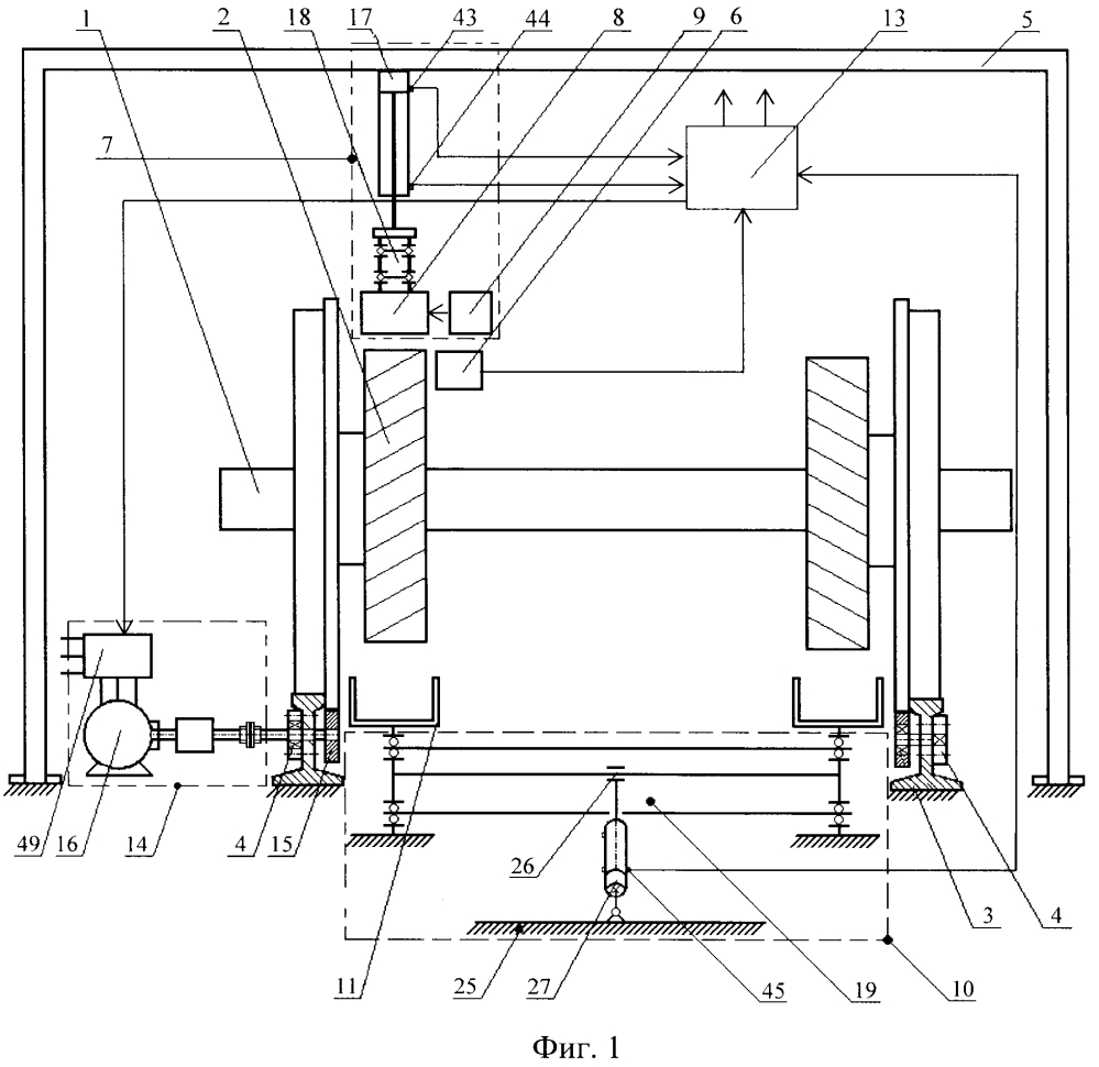 Стенд магнитопорошкового контроля зубчатых колес