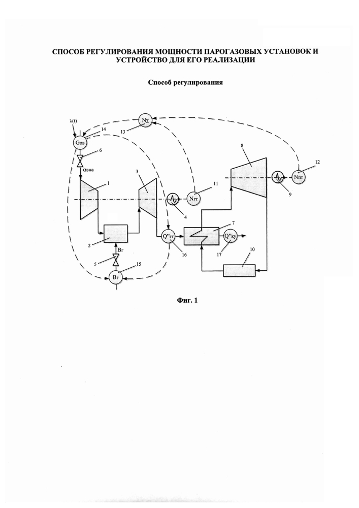Способ регулирования мощности парогазовых установок и устройство для его реализации