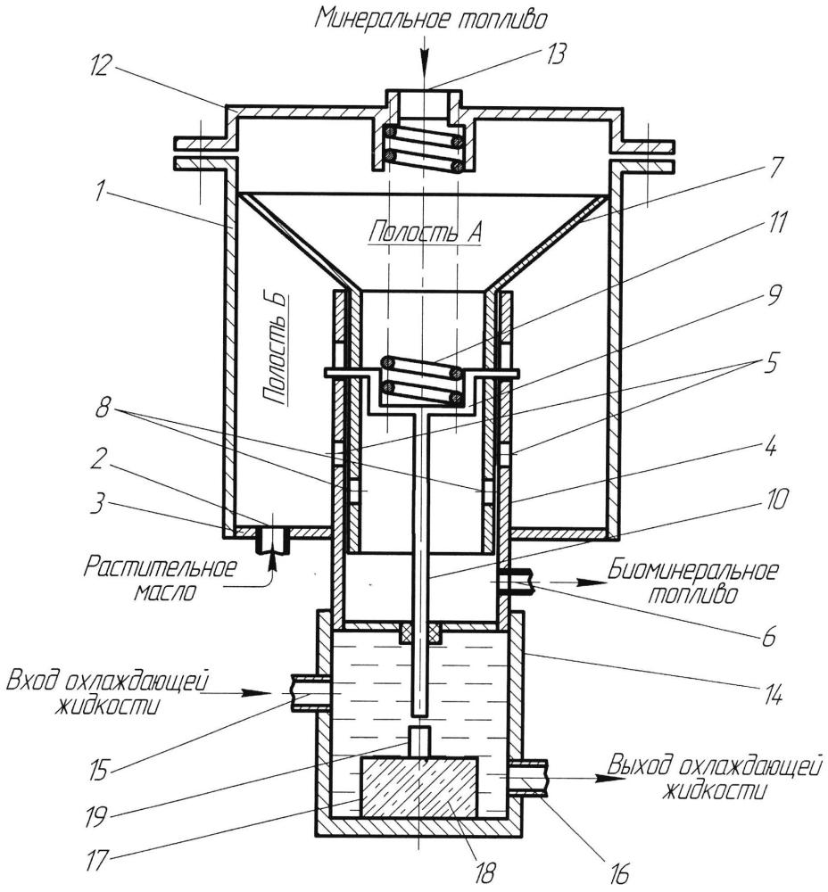 Смеситель компонентов биоминерального топлива