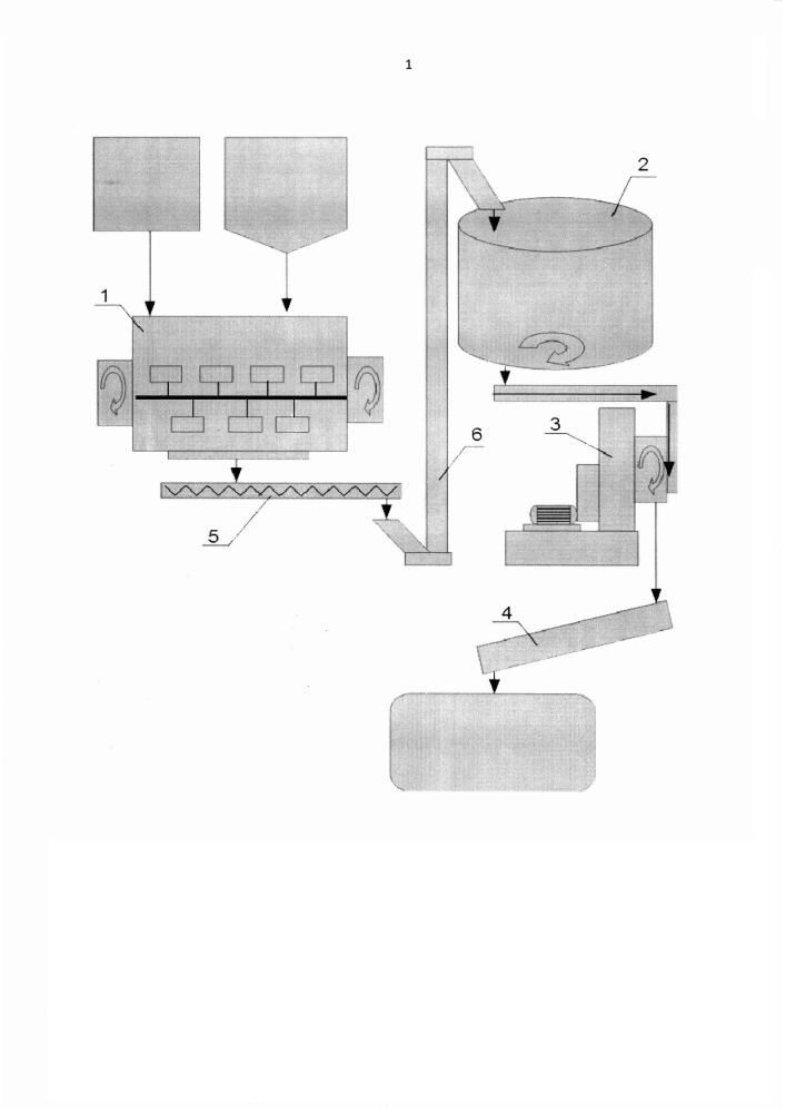Способ получения стабилизирующей добавки для щебёночно-мастичного асфальтобетона (варианты)
