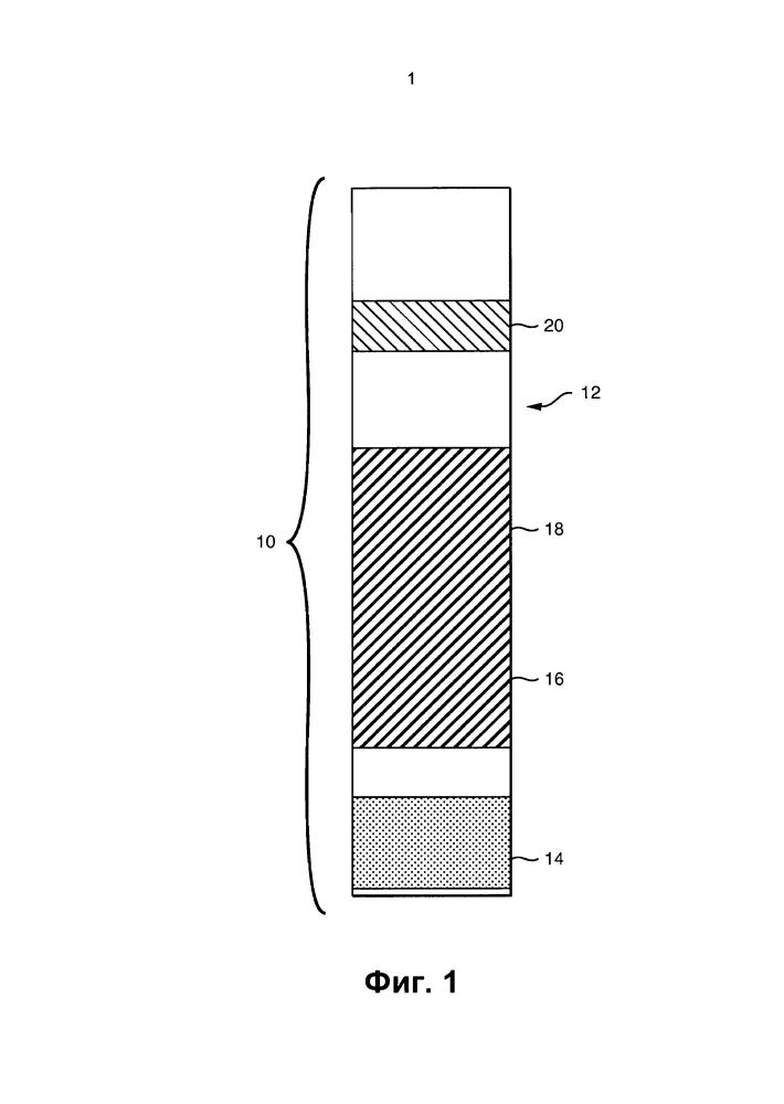 Датчики обезвоживания, содержащие буферизованные чернила на основе полимера