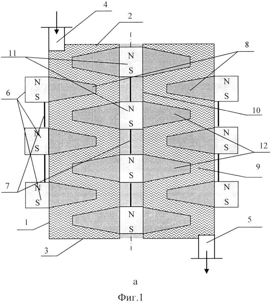 Высокоградиентный магнитный фильтр