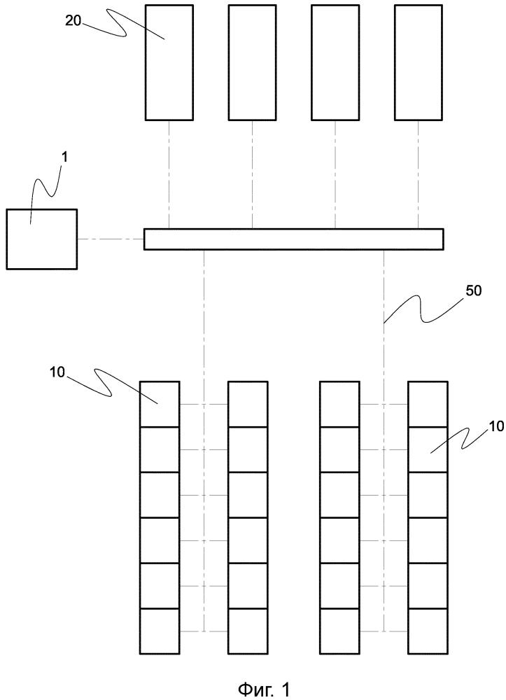 Система управления для рефрижераторных контейнеров