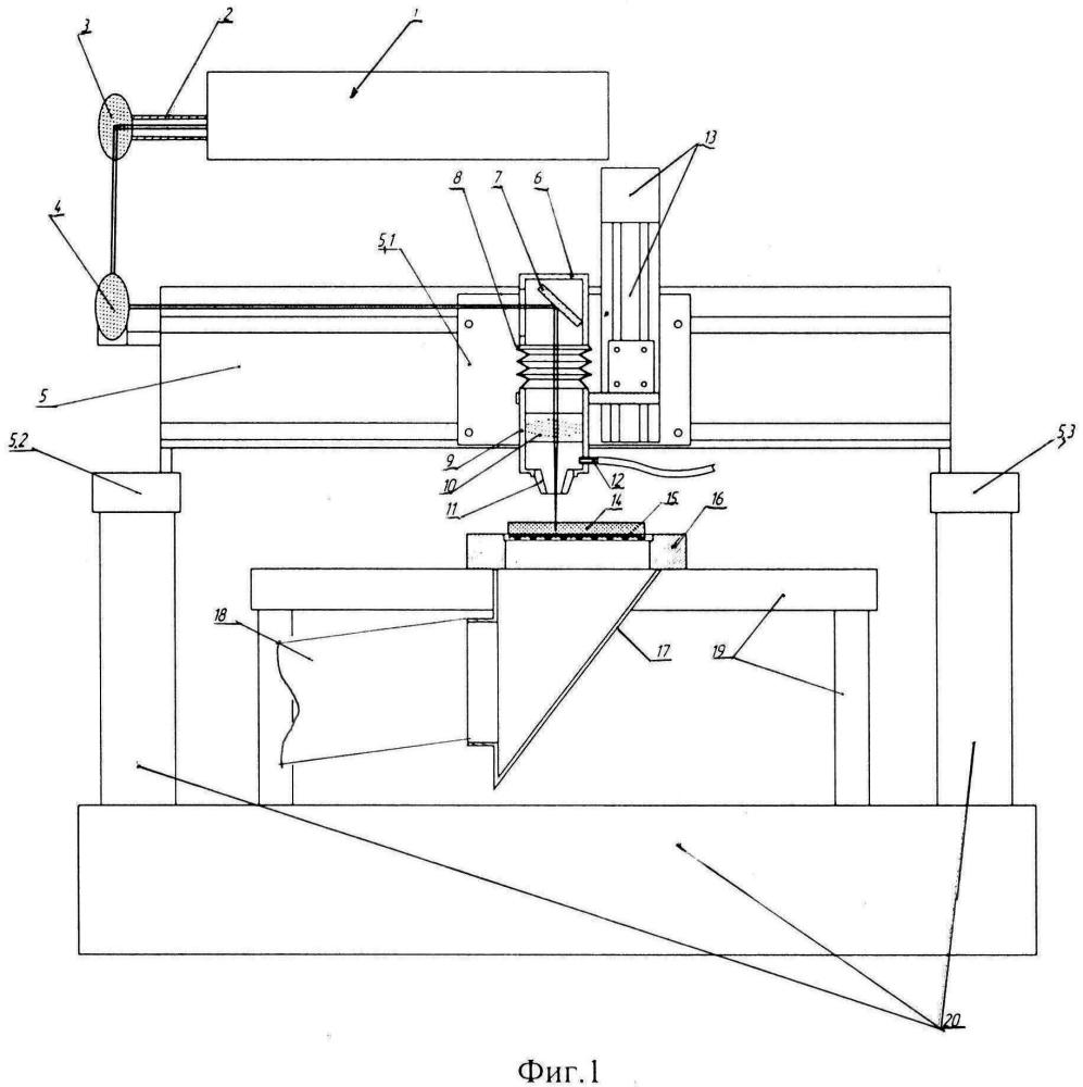 Способ изготовления деталей из слюды методом лазерной резки