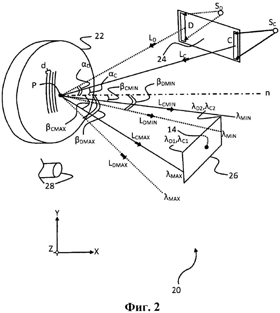 Спектрометр, содержащий пространственный модулятор света