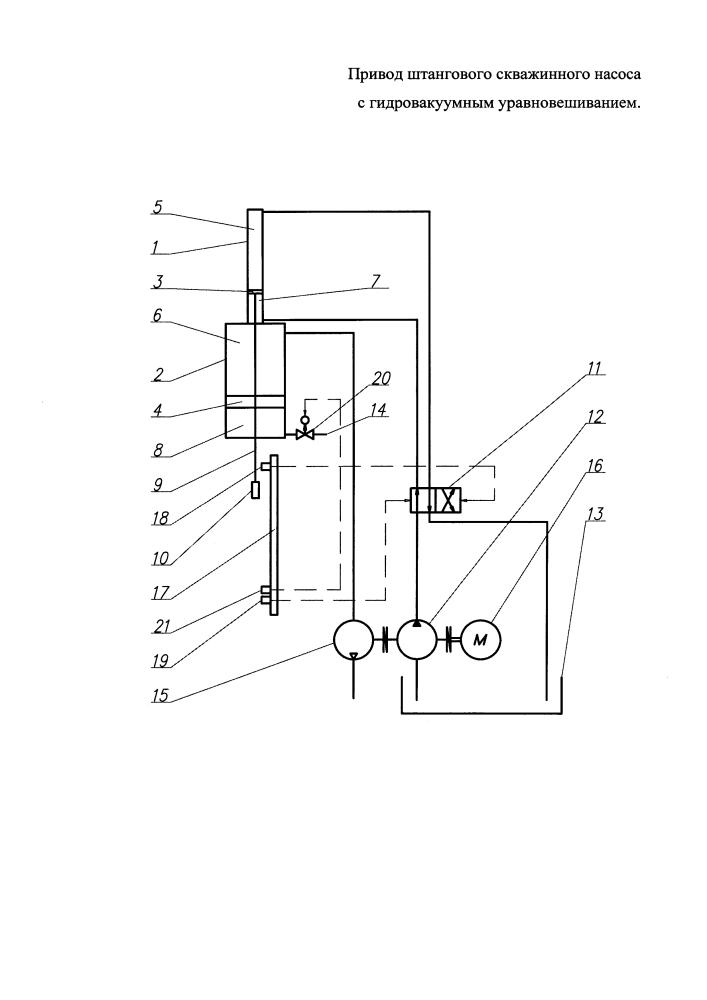 Привод штангового скважинного насоса с гидровакуумным уравновешиванием