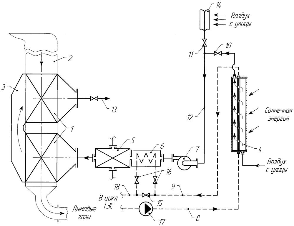Система подогрева воздуха для топливосжигающей установки