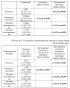 Средство, обладающее антикахексическим, противоопухолевым свойствами и снижающее уровень эндогенной интоксикации