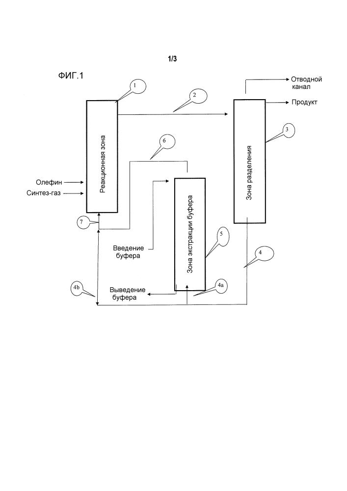 Снижение загрязнения в процессах гидроформилирования посредством добавления воды