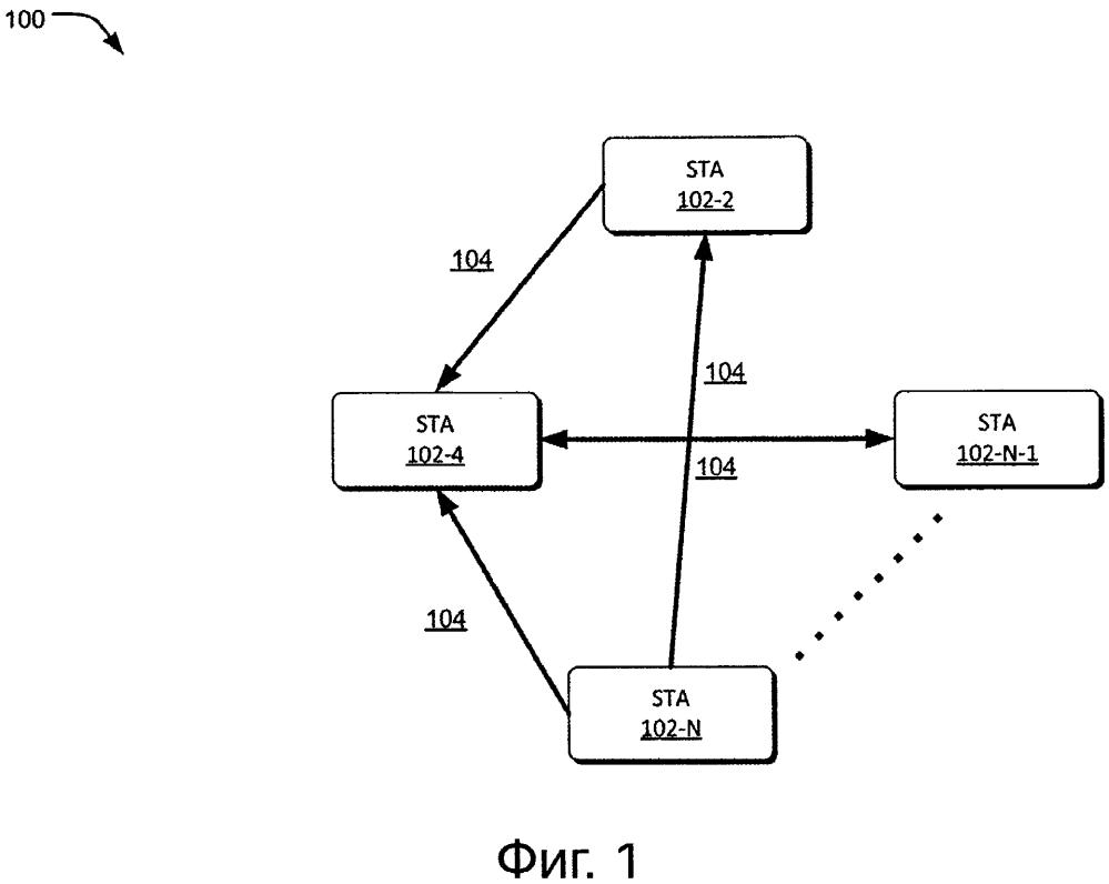Установка заданной модуляции передачи одноранговыми узлами