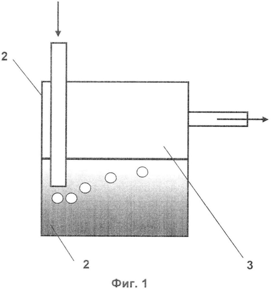 Способ обработки жидких радиоактивных отходов