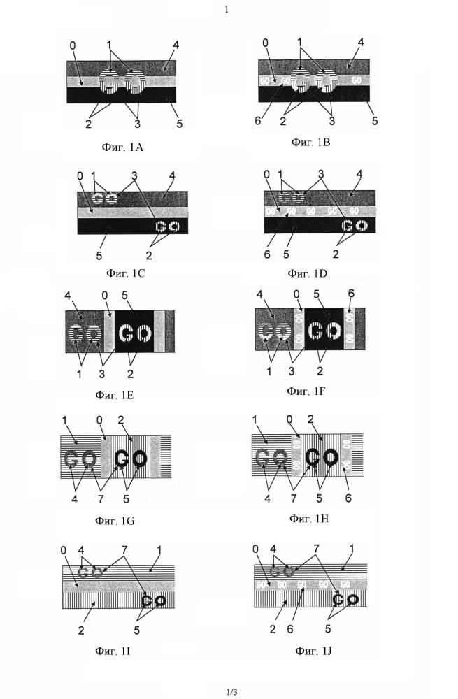 Оптикопеременные защитные нити и полосы