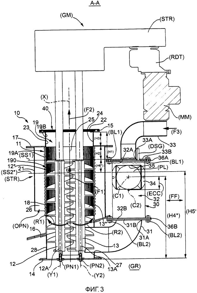 Разделительная установка с архимедовым винтом для обработки навозной жижи