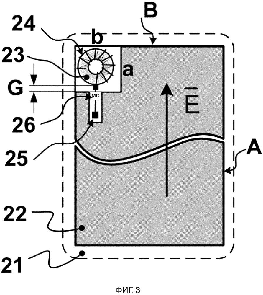 Монопольная антенна с замкнутым сердечником для мобильного применения