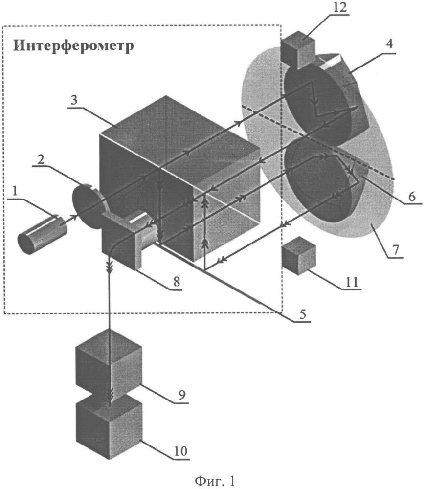 Устройство для измерения угловых перемещений объекта