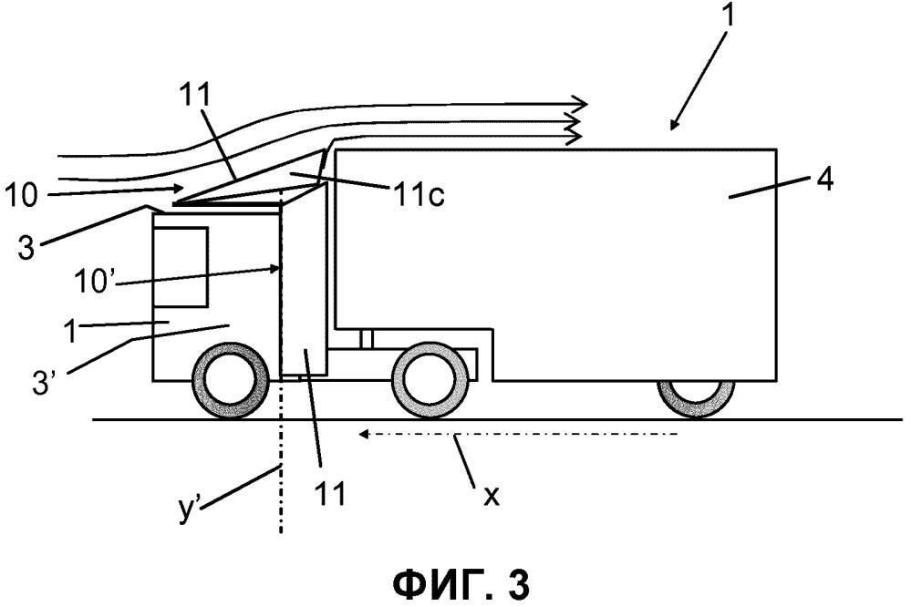 Воздушное направляющее устройство и способ уменьшения сопротивления воздуха наземного транспортного средства