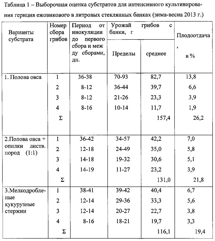 Способ интенсивного выращивания гериция ежовикового