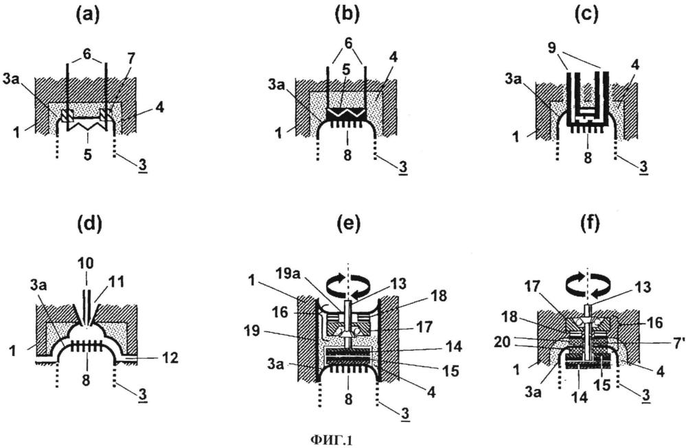 Непосредственный привод бурового долота для инструментов на базе теплового двигателя