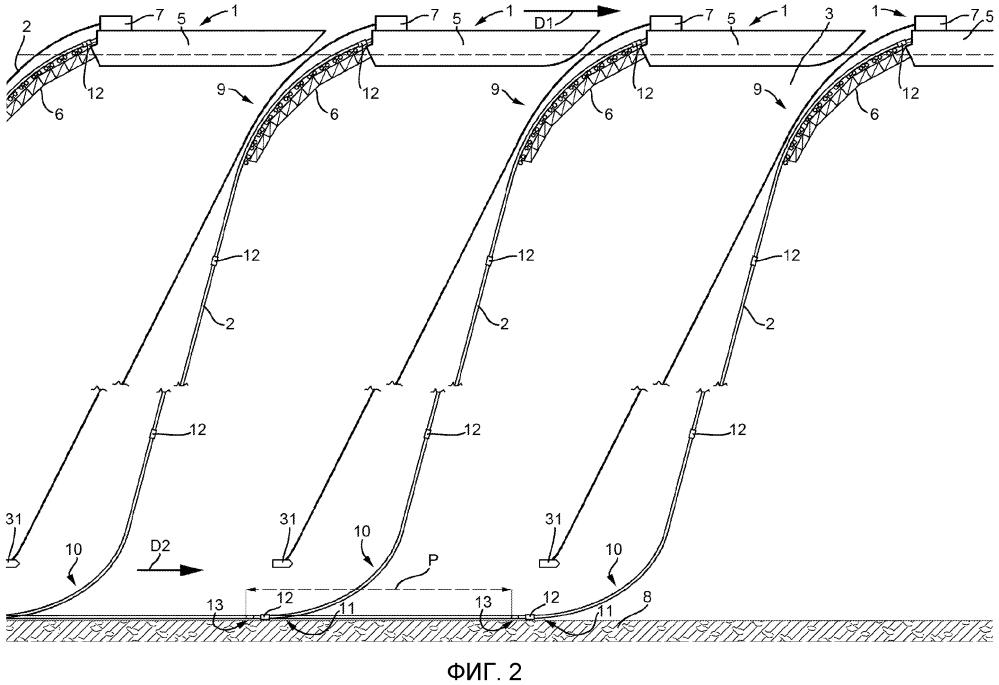Способ и система для укладки трубопровода на дно водоема
