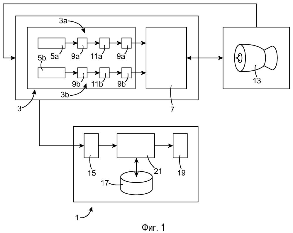 Система мониторинга измерительной схемы турбореактивного двигателя