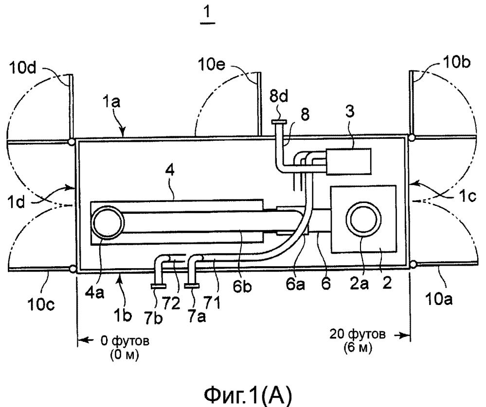 Контейнер для повторного использования сбросного тепла, использующий сборное тепло двигателя, предназначенного для выработки электроэнергии