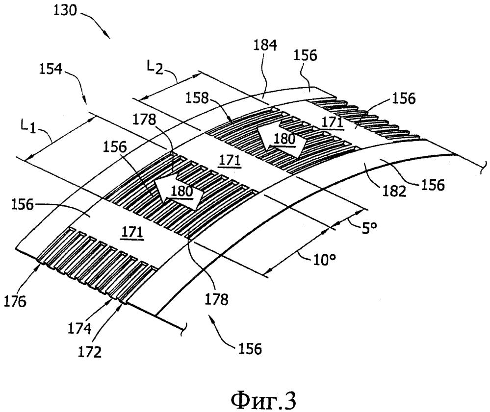Уплотнительный узел и турбомашина