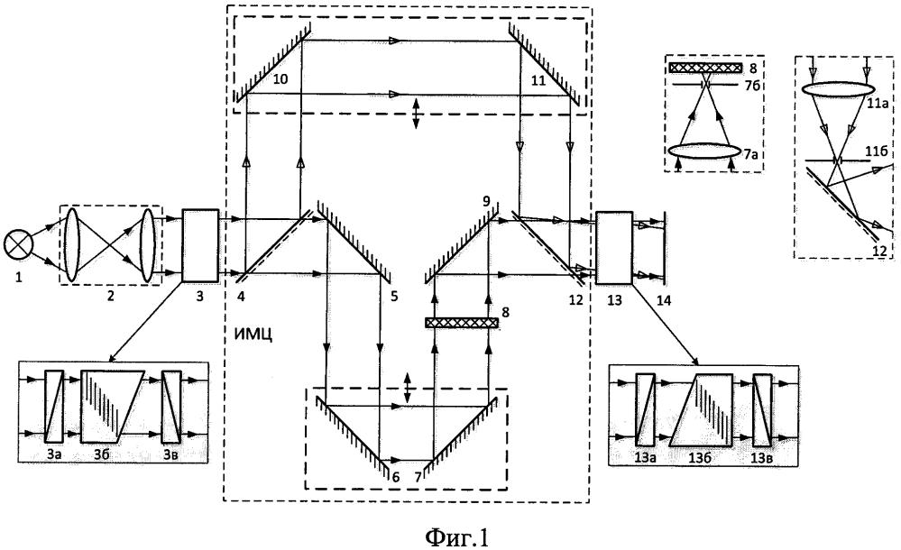 Метод и устройство для регистрации спектральных цифровых голографических изображений оптически прозрачных микрообъектов