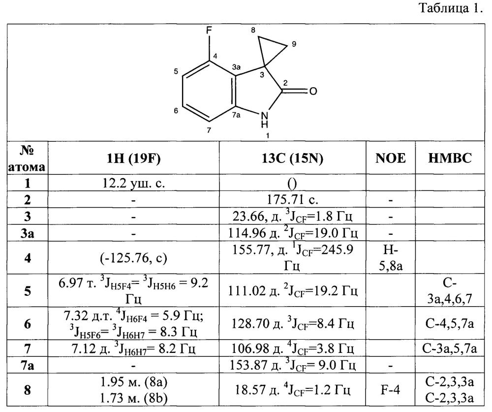 Способ получения 4-фторспиро[циклопропан-1,3-индол]-2(1н)-она