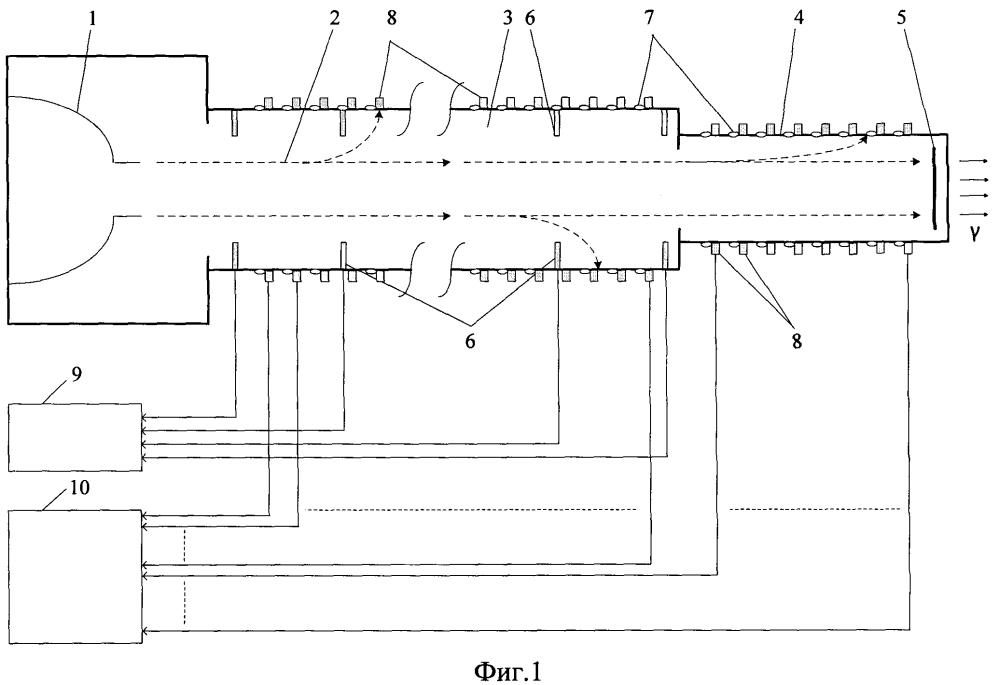 Способ диагностики импульсного сильноточного релятивистского пучка электронов в тракте линейного индукционного ускорителя