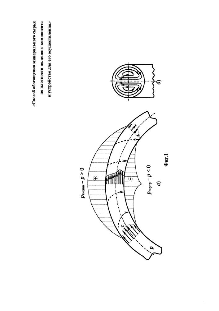 Способ обогащения минерального сырья по плотности полезного компонента и устройство для его осуществления