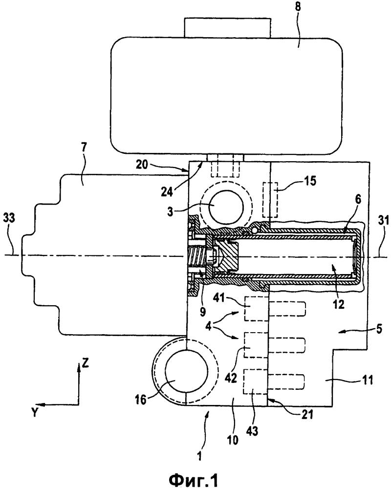 Блок управления тормозной системой