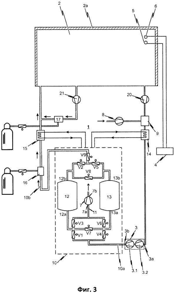 Способ инертизации и система для снижения содержания кислорода