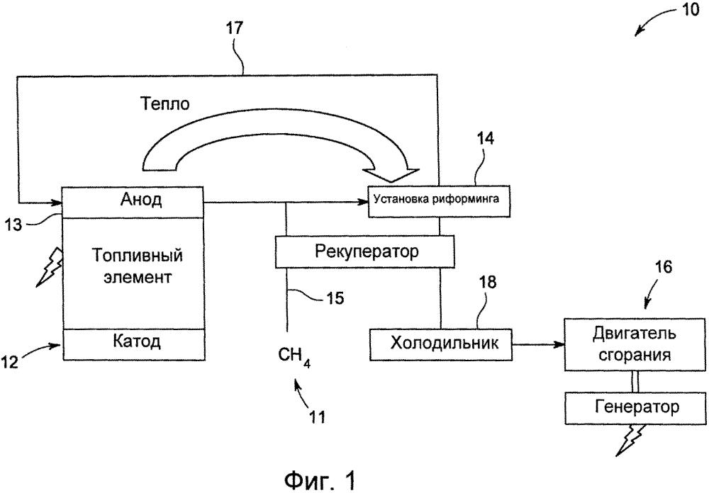 Высокоэффективная система преобразования и рециркуляции на основе твердооксидного топливного элемента