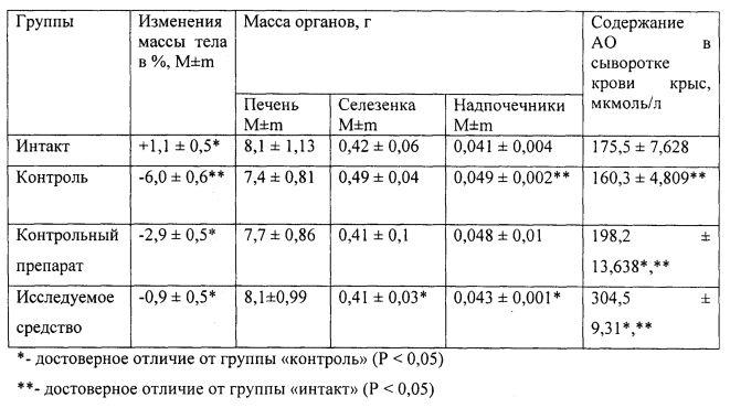 Средство хронобиологической коррекции