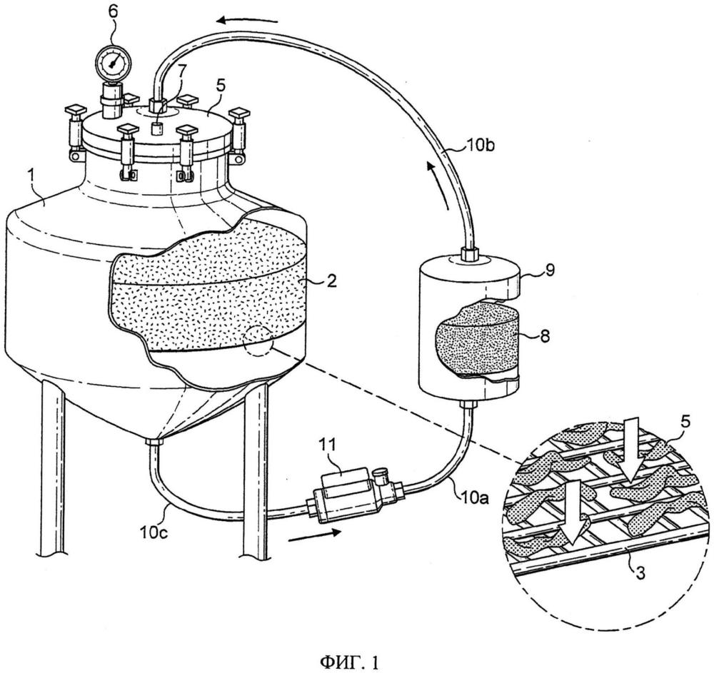 Способ и устройство для придания органолептического качества продукту табачной промышленности
