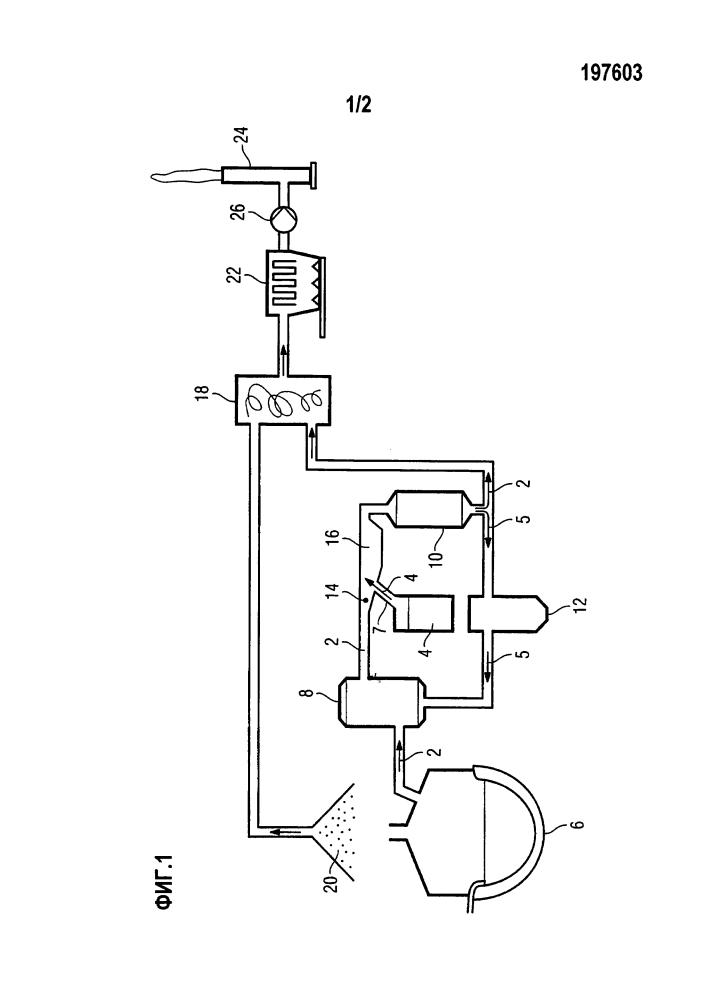Способ обработки содержащего диоксид углерода отходящего газа с процесса электроплавки