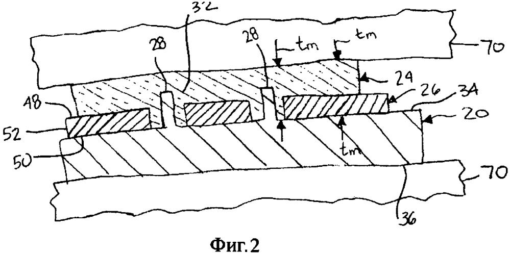 Способ (варианты) и инструмент (варианты) для изготовления тормозного узла