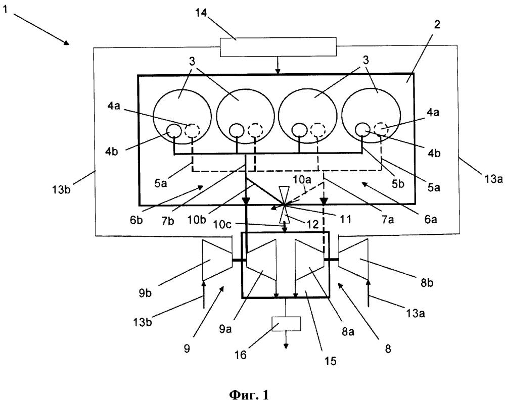 Двигатель внутреннего сгорания с наддувом с отдельными выпускными коллекторами и способ его эксплуатации
