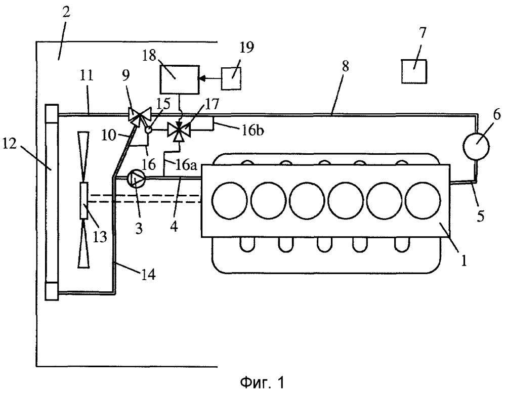 Система охлаждения в транспортном средстве