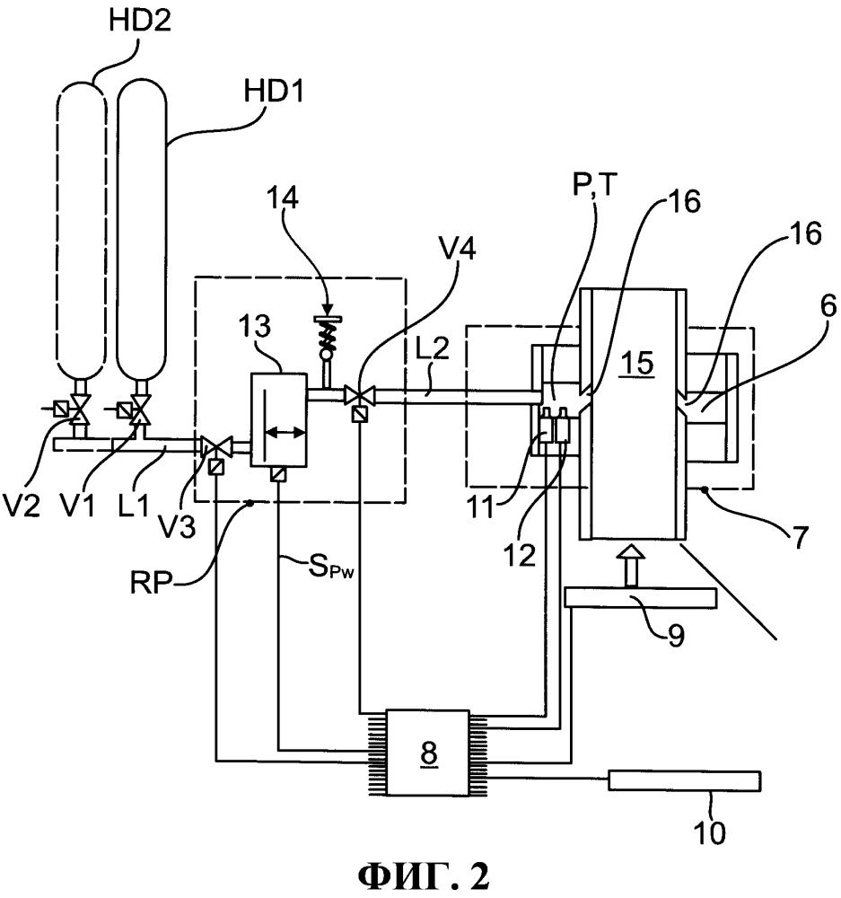 Дозирующее устройство со смесителем газа и способ управления смесеобразованием