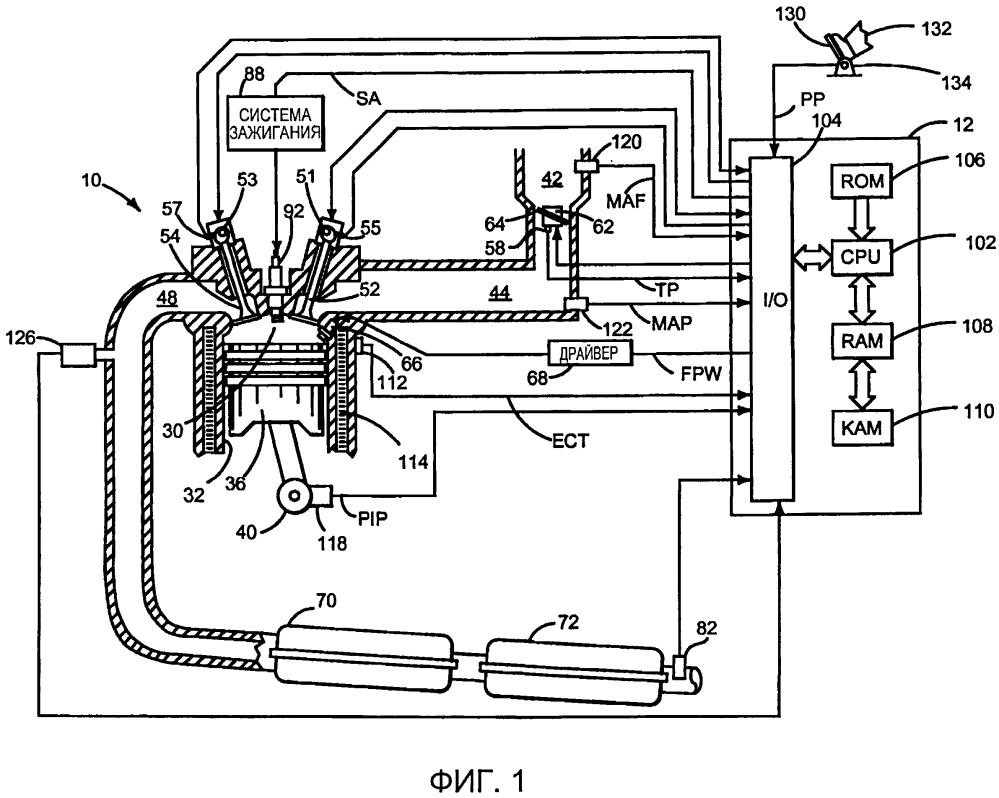 Способ (варианты) и система для регулировки воздушно-топливного отношения